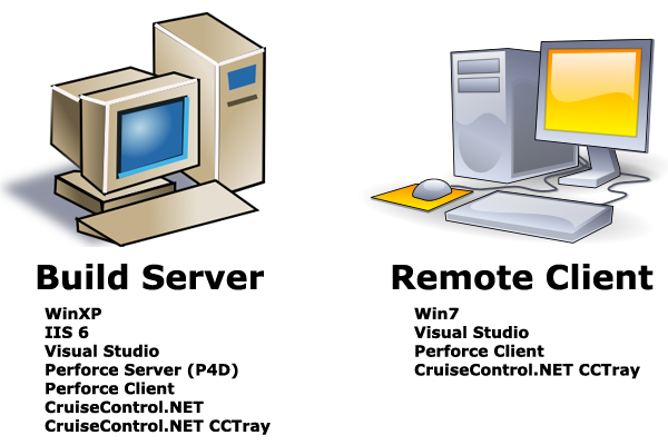 Build Server Setup | Pulsar Engine